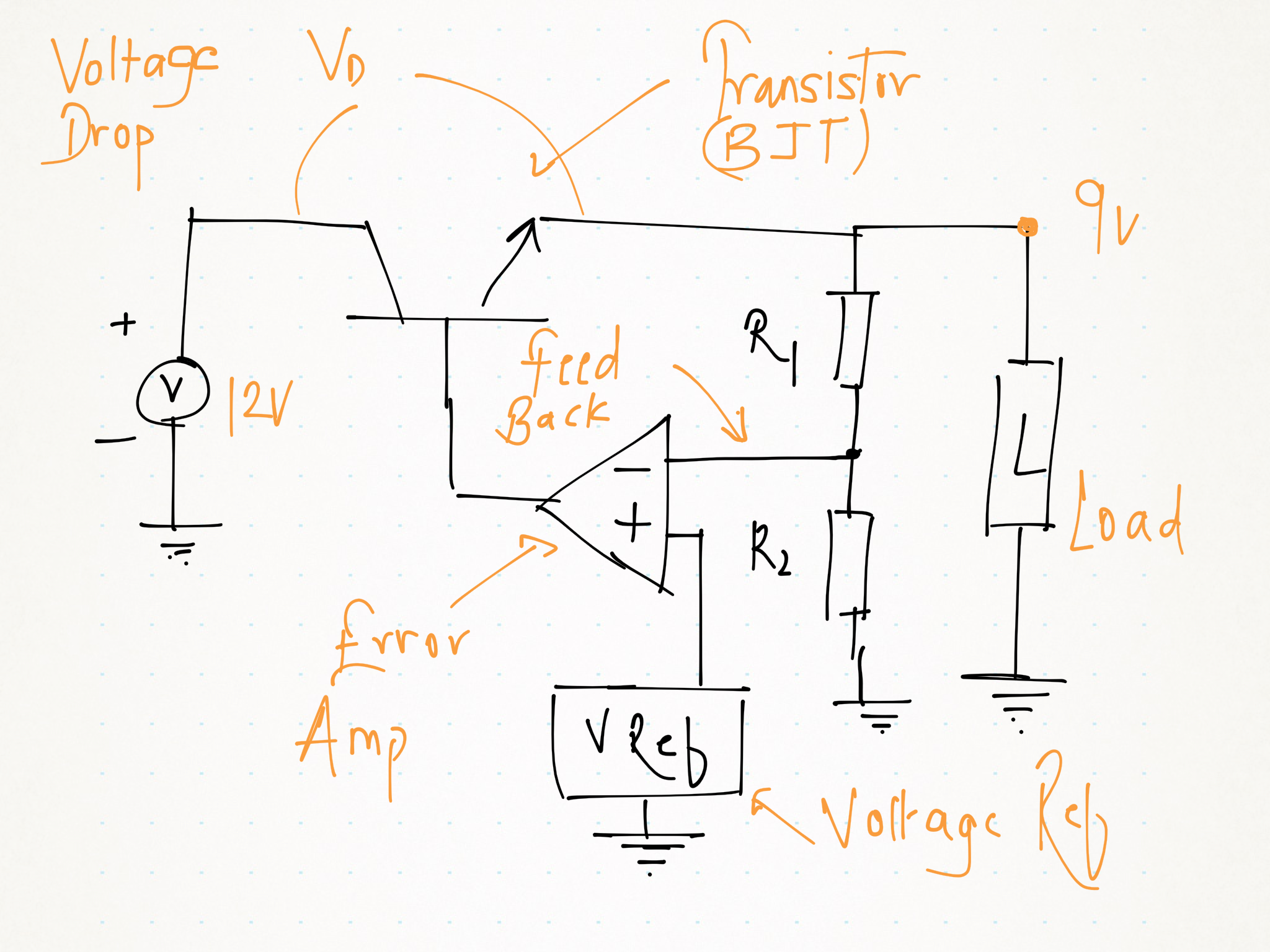 Read more about the article Understanding Power Supply- Linear and Switch Mode Power Supply
