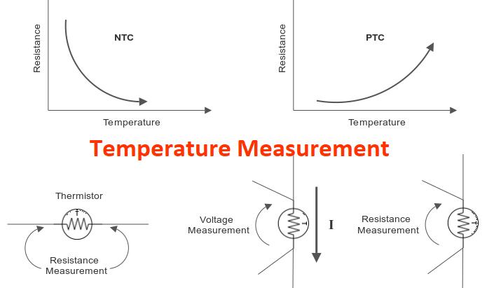 A Brief Guide to Temperature Sensing